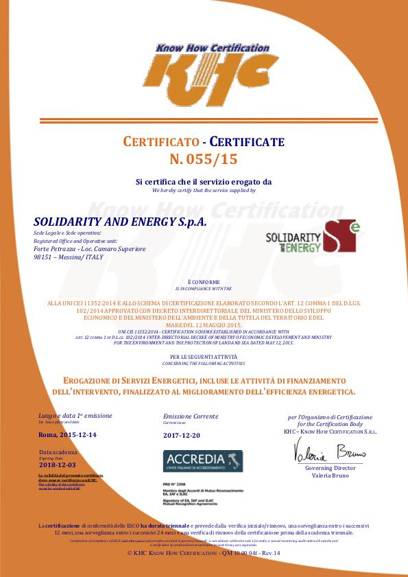 Certificato 055:15